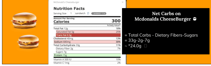 mcdonalds-cheeseburger-muesli-low-carb-diet-food-label