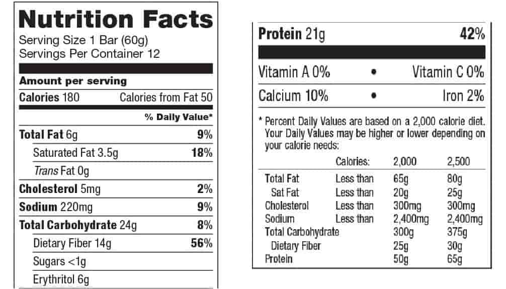 Quest Nutrition Birthday Cake Protein Bar Nutrition Facts
