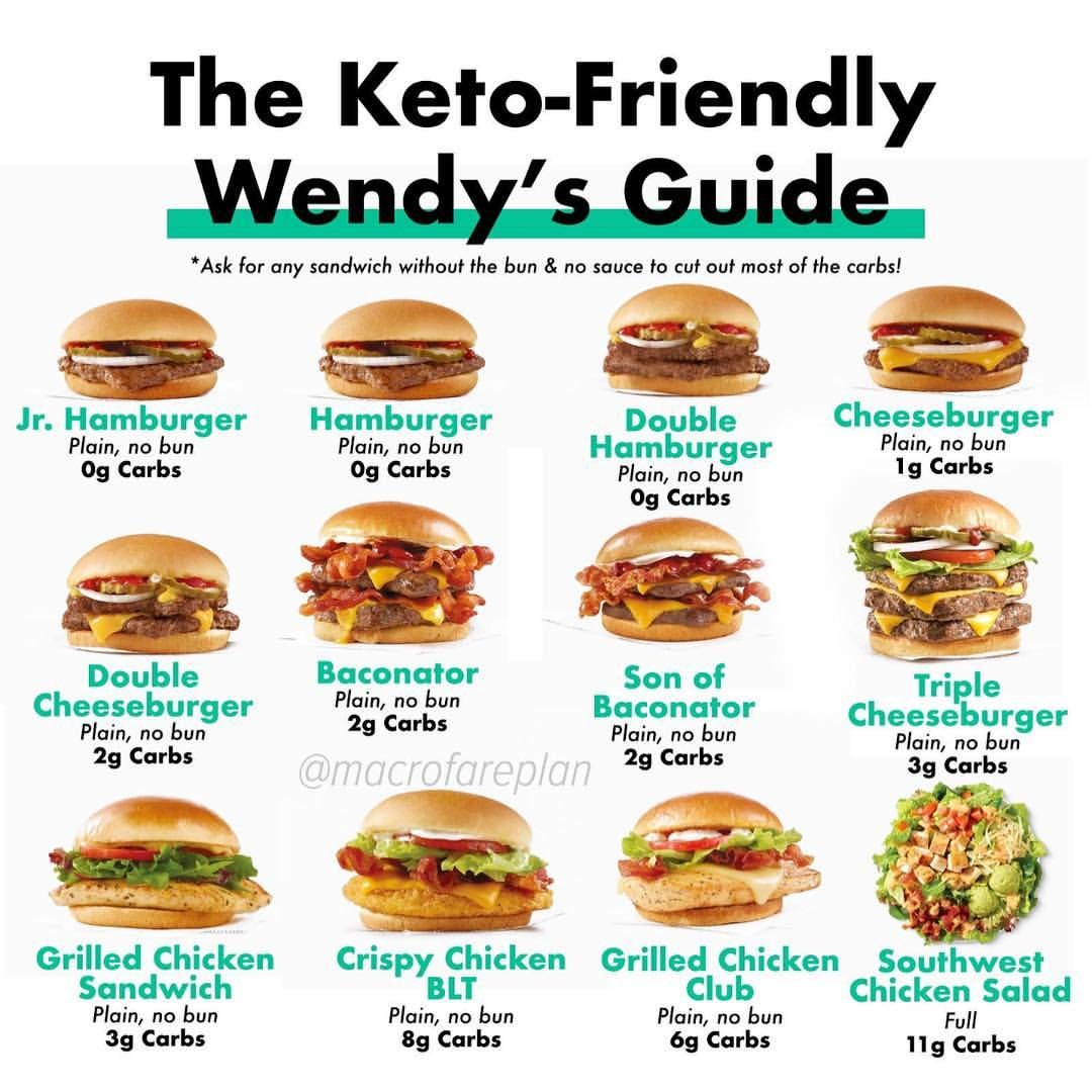 wendy's keto burger options