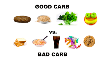 Why cutting carbs is not the solution to losing weight